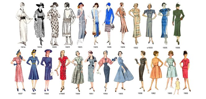 evolution of the american clothing through How 20-something women dressed in was reflected in the loose fit and revolutionary shapeless quality of their clothing through prints and.