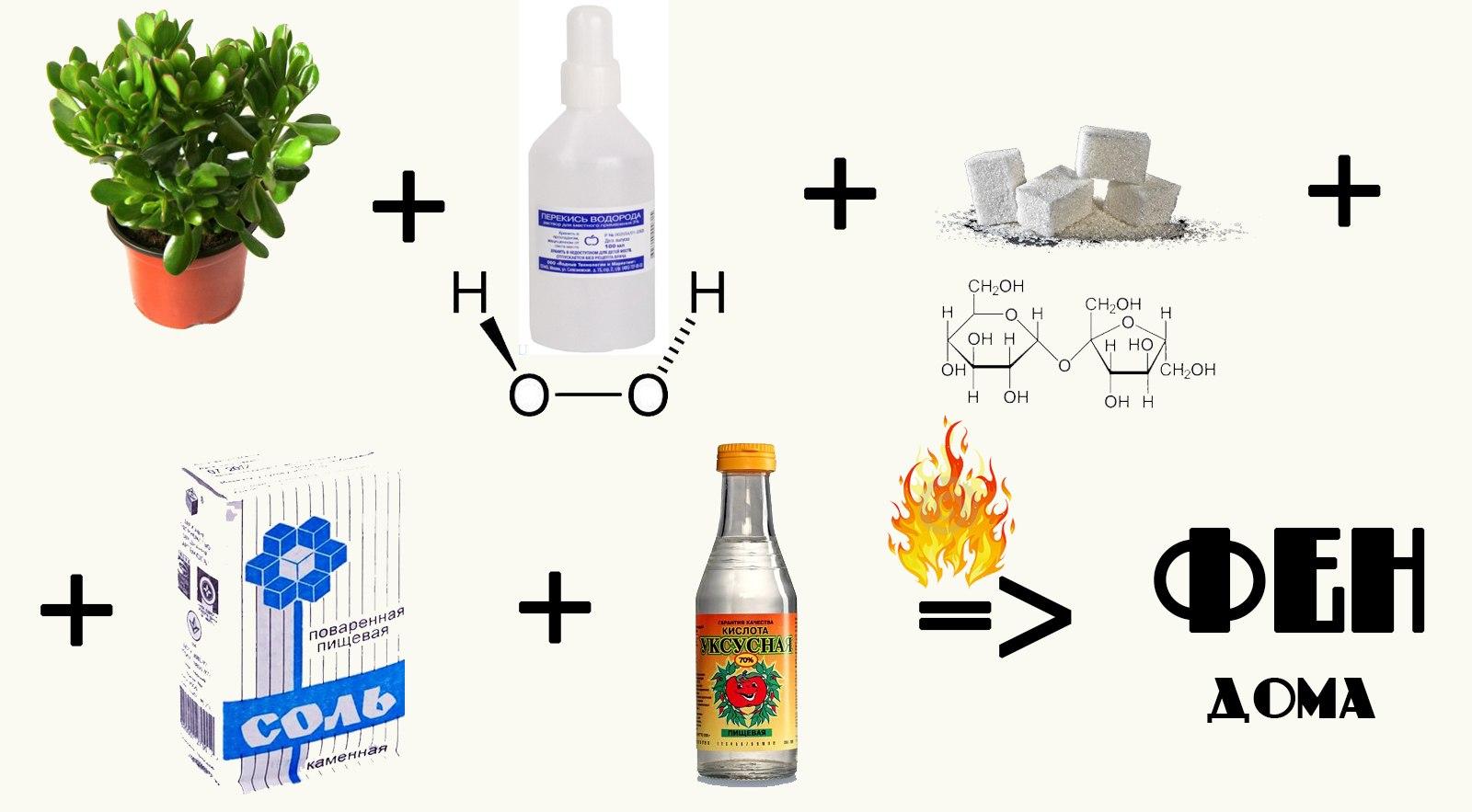 Как сделать амфетамин
