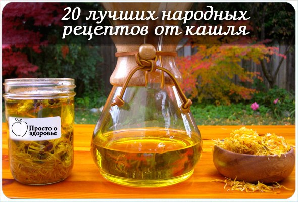 Лучшие рецепты от кашля народные средства