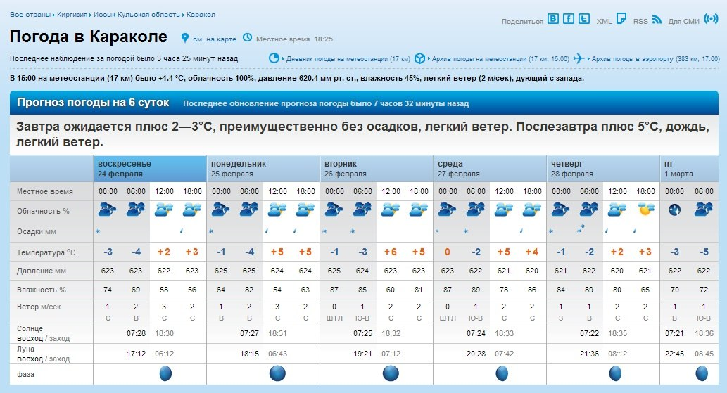 черной погода на 13 февраля территория Сегодня началось