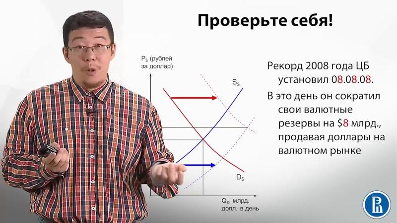 2.5 Спрос и предложение на валютном рынке (2) — Игорь Ким