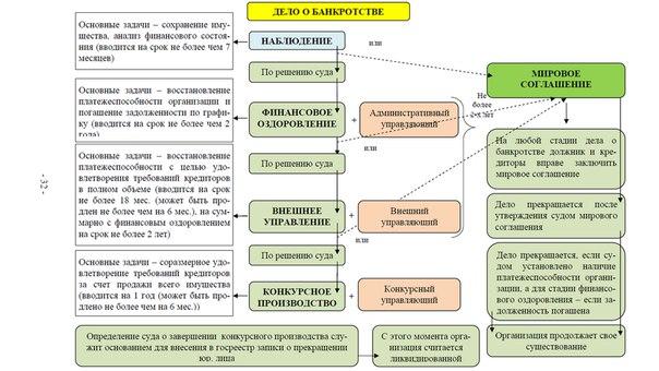 Понятие финансовой устойчивости дистанционное образование