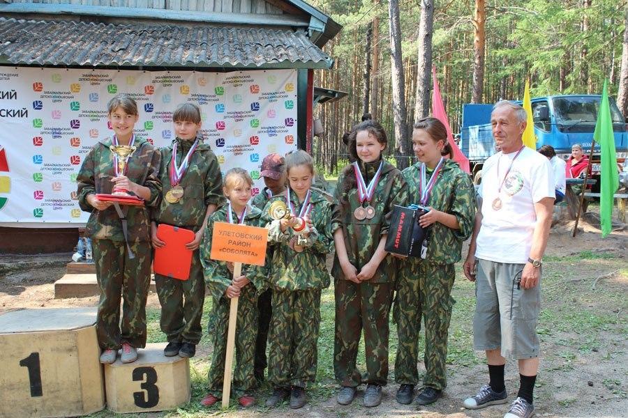 Краевые конкурсы забайкальского края