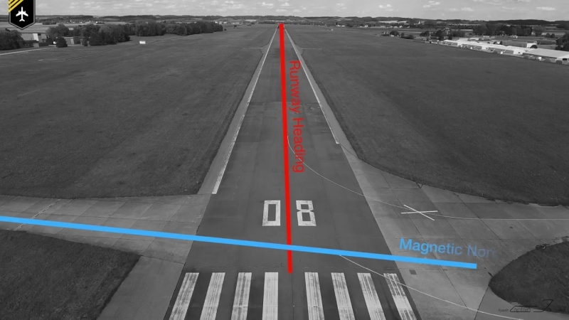 Numbers and letters on runway explained by captain joe