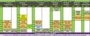 Расписание тренировок на следующую неделю 15 по 21 июля🌱☀    💚Во вторник в 16:30 АЭРО-KIDS+ АКРОБАТИ