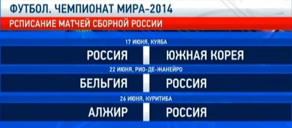 Жеребьёвка ЧМ — 2014. Россия сыграет с Бельгией, Алжиром и Южной Кореей