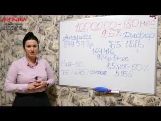 В чем разница аннуитетного и дифференцированного платежей по ипотеке. Диана Орлова.