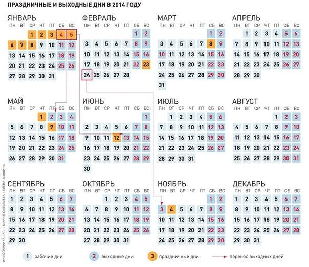 Сохраняем себе календарик, где наглядно показано, как распределятся выходные и праздничные дни в грядущем году, и...