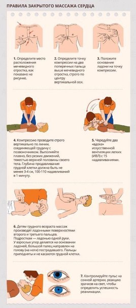 Правила оказания первой медицинской помощи Правила оказания первой помощи это простые и необходимые каждому знания, которые помогут произвести немедленную помощь пострадавшим прямо на месте