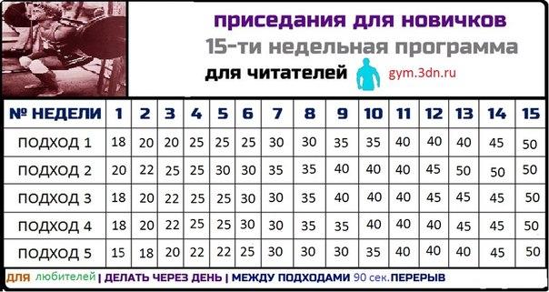 недельная программа для похудения
