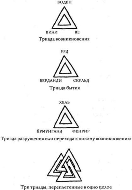 Амрита Хим формула (состав) и процесс образования (в сахасраре
