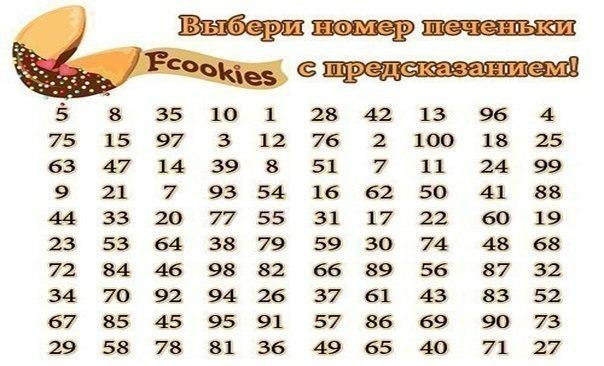 Выбери номер печеньки с предсказанием и узнай что внутри.