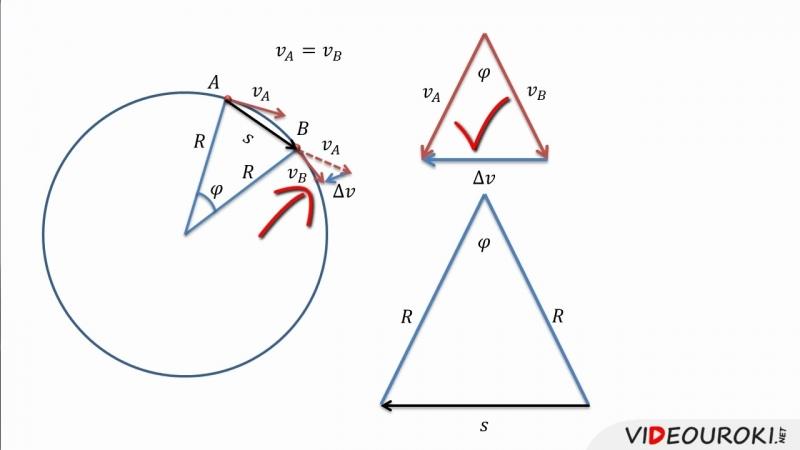 11. Равномерное движение по окружности