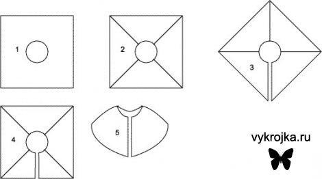 Materiales gráficos Gaby: Varios modelos de ponchos y moldes para ...