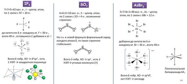 Составьте электронную схему молекулы h2s