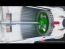 Автоматическая коробка передач - как она работает