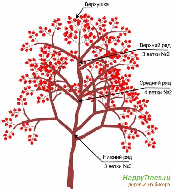 Деревья из бисера со схемами своими руками