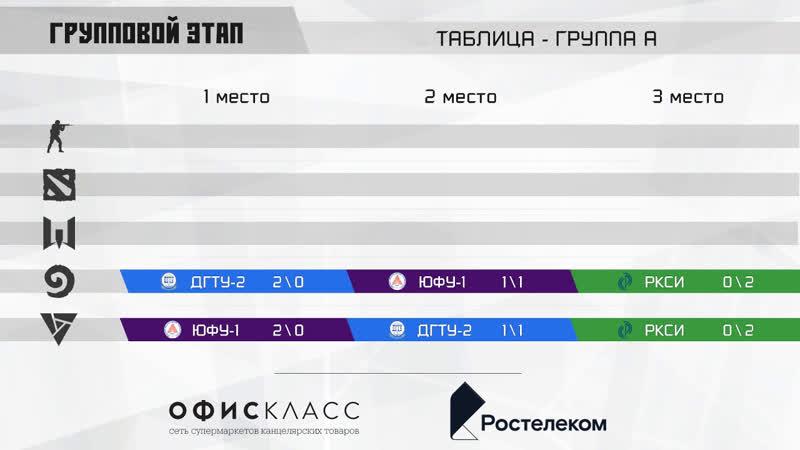 Ростовский региональный этап ВКСЛ — DOTA 2 — группа А.