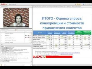 Вебинар BLIZKO.ru. 5 ошибок продвижения, которых можно избежать