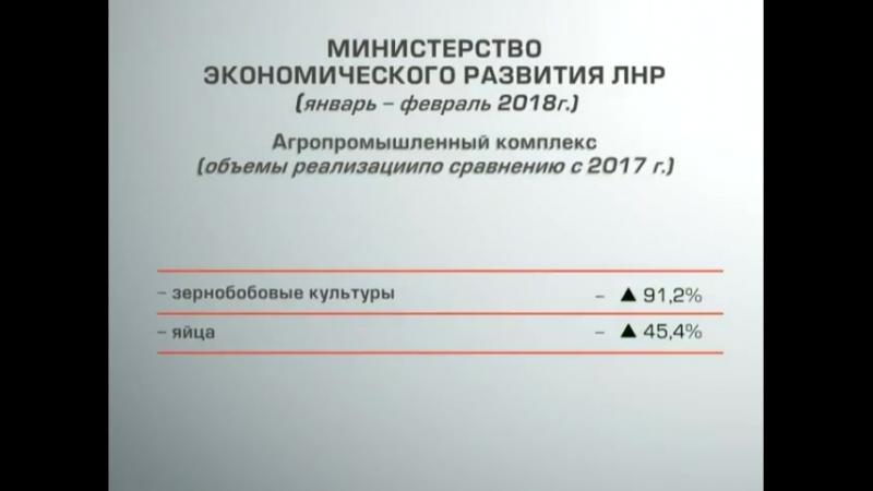 ГТРК ЛНР Республика в цифрах ЭКОНОМИКА 16 апреля 2018
