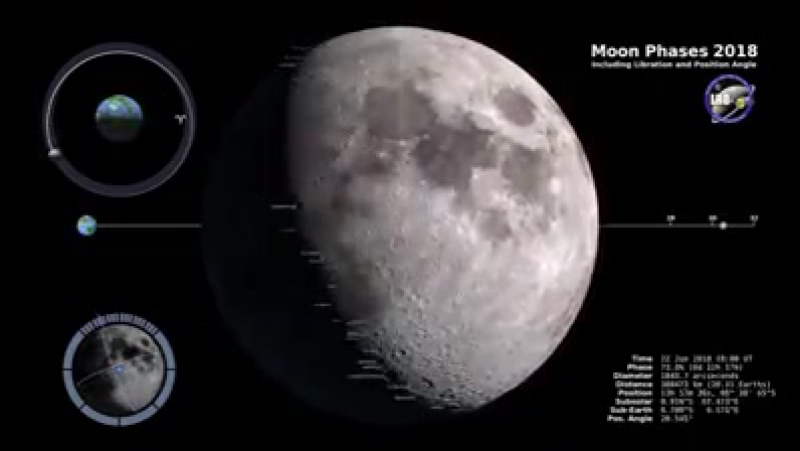 Фазы Луны 2018.ВИДЕО: NASA's Goddard Space Flight Center/David Ladd (USRA)
