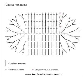 Пинетки-машинки крючком схема.