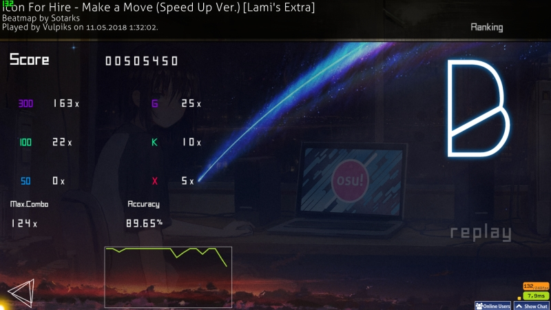 OSU! Icon For Hire - Make a Move (Speed Up Ver.) [Lami's Extra]