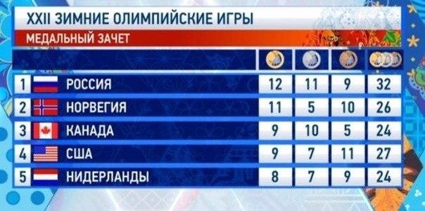 Зимние Олимпийские игры 2014 - Страница 3 4D17MgpVlyg