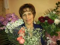 Татьяна Заяц, 15 августа 1981, Тальменка, id177416686