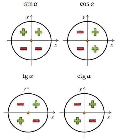 Математика теория ЕГЭ в картинках