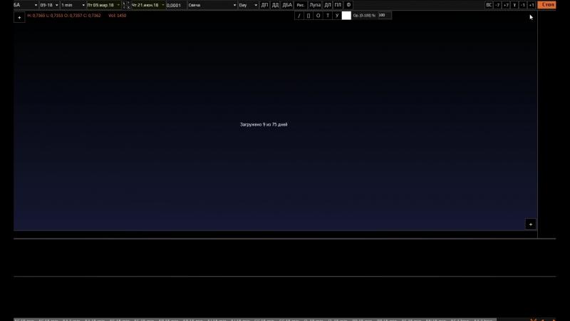 15М сигнал австралиец из возможной зоны покупок W