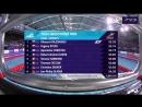 Mens 100 m Backstroke FINAL Glasgow 2018