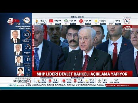 MHP Lideri Devlet Bahçelinin Seçim Sonuçları Konuşması 24.6.2018