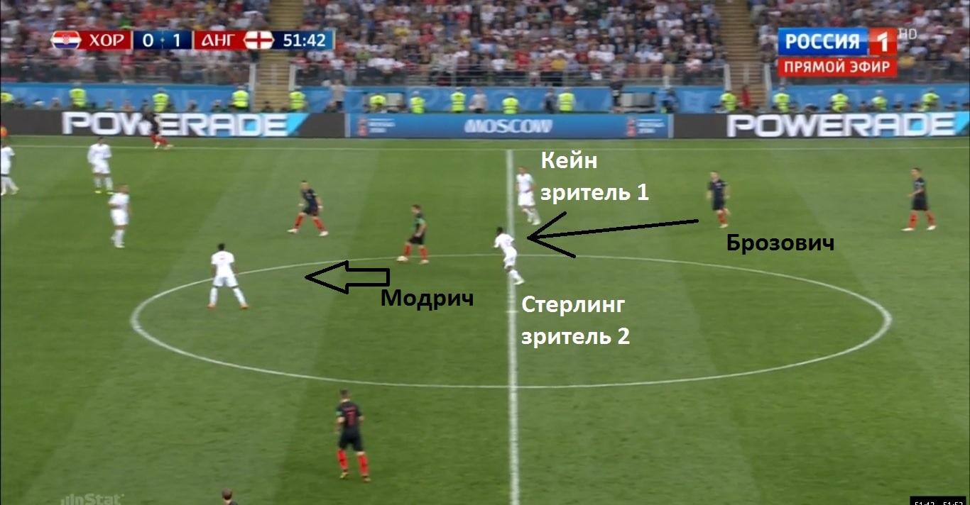 Англия не справилась с Модричем и Ракитичем! У России вышло гораздо лучше