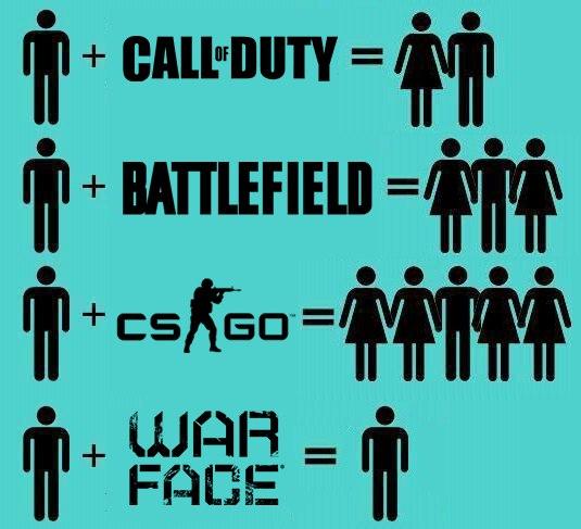 battlefield hardline характеристики