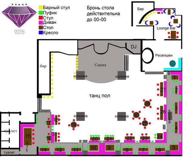 Схема расположения столов.