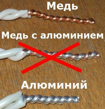 медный или алюминиевый