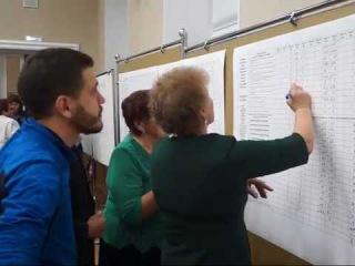 Предварительные итоги выборов в Думу Серовского городского округа