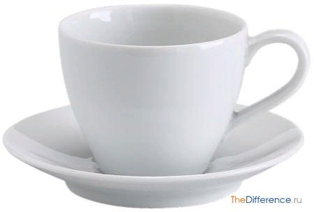 Разница между кружкой и чашкой Человек, который очень хочет пить, не будет раздумывать, какую именно посуду кружку или чашку ему использовать для этих целей. Он просто возьмет ближайший сосуд в