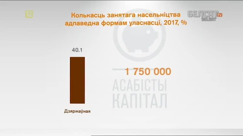 Цяжар размеркавання: жытло з мышамі і заробак у 300 рублёў / Асабісты капітал