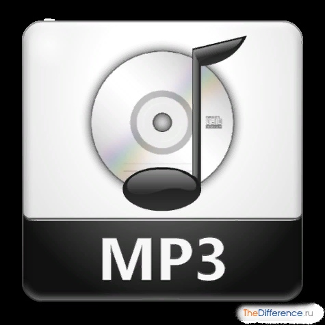 Разница между MP3 и MP4 Форматы MP3 и MP4 активно используются в мультимедийной индустрии. В чем их особенностиФакты об MP3 MP3 это формат кодирования аудиоданных, разработанный немецкой
