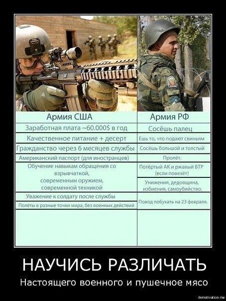 Минобороны Британии расширяет сотрудничество с оборонным ведомством Украины - Цензор.НЕТ 8540