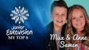 Junior Eurovision 2018 / My TOP 8 so far Albania, The Netherlands / From Belarus