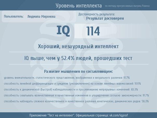 Людмила Курашова | Арзамас