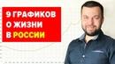 Как изменить отношение к современной России за 4 минуты?