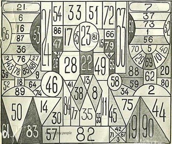 В СССР существовала таблица для проверки наблюдательности. Ее название «Занимательная таблица». Найдите на этой таблице последовательно цифры от 1 до 90 включительно. Если вы справились: За 5-10 мин, то у вас исключительная наблюдательность. За 10-15 мин — хорошая За 15-20 мин — средняя. За 20-25 мин — удовлетворительная.
