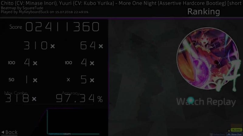 Chito (CV Minase Inori), Yuuri (CV Kubo Yurika) - More One Night (Assertive Hardcore Bootleg) [short ver.] [One More Time] (97