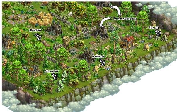 Николоз Брагин карта затерянного города в игре верность включения преобразований идентификаторы