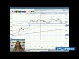 Юлия Корсукова. Украинский и американский фондовые рынки. Технический обзор. 16 июня. Полную версию смотрите на www.teletrade.tv