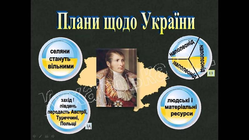 Вплив міжнародних відносин на землі України І третина ХІХ ст